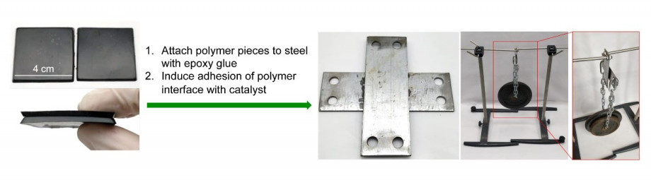 Two 4 cm square pieces of rubber are attached to steel with epoxy glue. The rubber surfaces are adhered to each other.