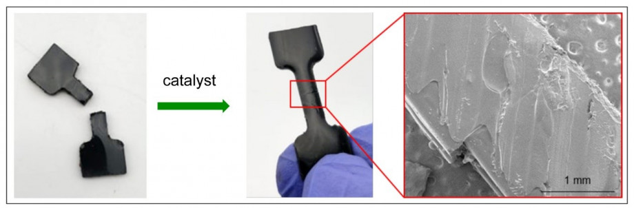 Two broken pieces of rubber sit apart. An arrow indicates the application of the catalyst. The two pieces are now joined and a 1mm scale zoomed image shows the surface of the repaired join.