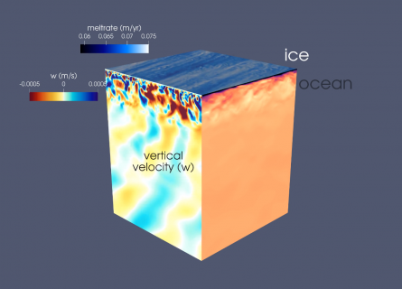 Screenshot from a visualisation of ice-shelf melting by Dr Madelaine Rosevear, showing a cube with ice meltrate in shades of blue on the top and vertical velocity of water in the ocean underneath.